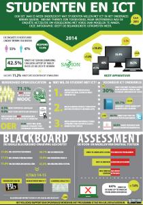 Infographic studentevaluatie