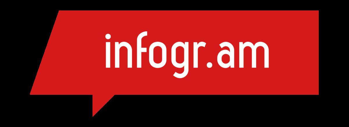Infogram_Logo